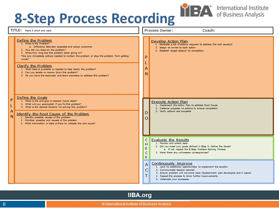 © International Institute of Business Analysis IIBA.org 6 8-Step Process Recording