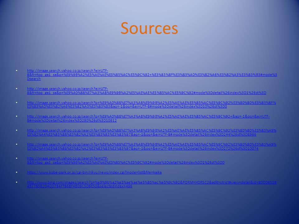 Sources http://image.search.yahoo.co.jp/search?ei=UTF- 8&fr=top_ga1_sa&p=%E9%9B%A2%E5%AE%AE%E5%85%AC%E5%9C%92+%E3%83%8F%E3%83%AD%E3%82%A6%E3%82%A3%E3%83%B3#mode%3 Dsearch http://image.search.yahoo.co.jp/search?ei=UTF- 8&fr=top_ga1_sa&p=%E9%9B%A2%E5%AE%AE%E5%85%AC%E5%9C%92+%E3%83%8F%E3%83%AD%E3%82%A6%E3%82%A3%E3%83%B3#mode%3 Dsearch http://image.search.yahoo.co.jp/search?ei=UTF- 8&fr=top_ga1_sa&p=%E9%A0%88%E7%A3%A8%E9%9B%A2%E5%AE%AE%E5%85%AC%E5%9C%92#mode%3Ddetail%26index%3D1%26st%3D http://image.search.yahoo.co.jp/search?ei=UTF- 8&fr=top_ga1_sa&p=%E9%A0%88%E7%A3%A8%E9%9B%A2%E5%AE%AE%E5%85%AC%E5%9C%92#mode%3Ddetail%26index%3D1%26st%3D http://image.search.yahoo.co.jp/search?p=%E9%A0%88%E7%A3%A8%E9%9B%A2%E5%AE%AE%E5%85%AC%E5%9C%92%E3%80%80%E3%83%8F% E3%83%AD%E3%82%A6%E3%82%A3%E3%83%B3&aq=-1&oq=&ei=UTF-8#mode%3Ddetail%26index%3D10%26st%3D0 http://image.search.yahoo.co.jp/search?p=%E9%A0%88%E7%A3%A8%E9%9B%A2%E5%AE%AE%E5%85%AC%E5%9C%92%E3%80%80%E3%83%8F% E3%83%AD%E3%82%A6%E3%82%A3%E3%83%B3&aq=-1&oq=&ei=UTF-8#mode%3Ddetail%26index%3D10%26st%3D0 http://image.search.yahoo.co.jp/search?p=%E9%A0%88%E7%A3%A8%E9%9B%A2%E5%AE%AE%E5%85%AC%E5%9C%92+&aq=-1&oq=&ei=UTF- 8#mode%3Ddetail%26index%3D280%26st%3D10812 http://image.search.yahoo.co.jp/search?p=%E9%A0%88%E7%A3%A8%E9%9B%A2%E5%AE%AE%E5%85%AC%E5%9C%92+&aq=-1&oq=&ei=UTF- 8#mode%3Ddetail%26index%3D280%26st%3D10812 http://image.search.yahoo.co.jp/search?p=%E9%A0%88%E7%A3%A8%E9%9B%A2%E5%AE%AE%E5%85%AC%E5%9C%92%E3%80%80%E3%83%A9% E3%82%A4%E3%83%88%E3%82%A2%E3%83%83%E3%83%97&aq=-1&oq=&ei=UTF-8#mode%3Ddetail%26index%3D244%26st%3D8966 http://image.search.yahoo.co.jp/search?p=%E9%A0%88%E7%A3%A8%E9%9B%A2%E5%AE%AE%E5%85%AC%E5%9C%92%E3%80%80%E3%83%A9% E3%82%A4%E3%83%88%E3%82%A2%E3%83%83%E3%83%97&aq=-1&oq=&ei=UTF-8#mode%3Ddetail%26index%3D244%26st%3D8966 http://image.search.yahoo.co.jp/search?p=%E9%A0%88%E7%A3%A8%E9%9B%A2%E5%AE%AE%E5%85%AC%E5%9C%92%E3%80%80%E3%83%A9% E3%82%A4%E3%83%88%E3%82%A2%E3%83%83%E3%83%97&aq=-1&oq=&ei=UTF-8#mode%3Ddetail