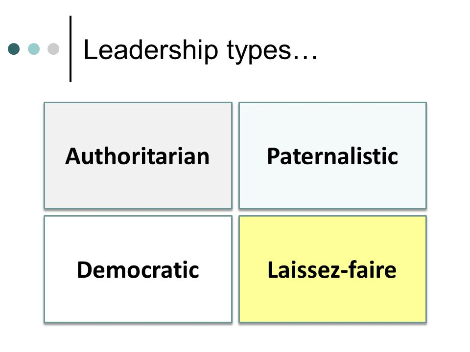 Leadership types… Authoritarian Paternalistic Democratic Laissez-faire