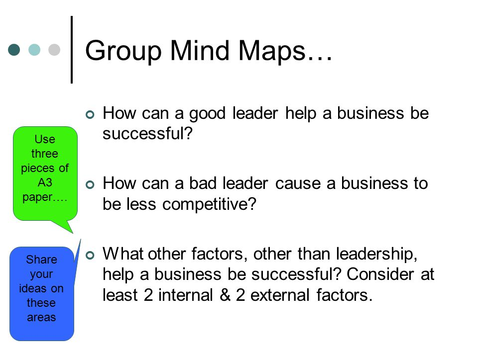 Group Mind Maps… How can a good leader help a business be successful? How can a bad leader cause a business to be less competitive? What other factors