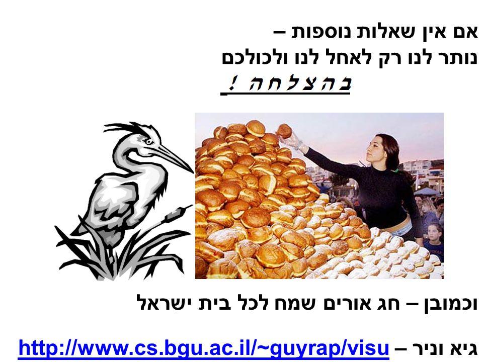 אם אין שאלות נוספות – נותר לנו רק לאחל לנו ולכולכם וכמובן – חג אורים שמח לכל בית ישראל גיא וניר – http://www.cs.bgu.ac.il/~guyrap/visuhttp://www.cs.bgu.ac.il/~guyrap/visu