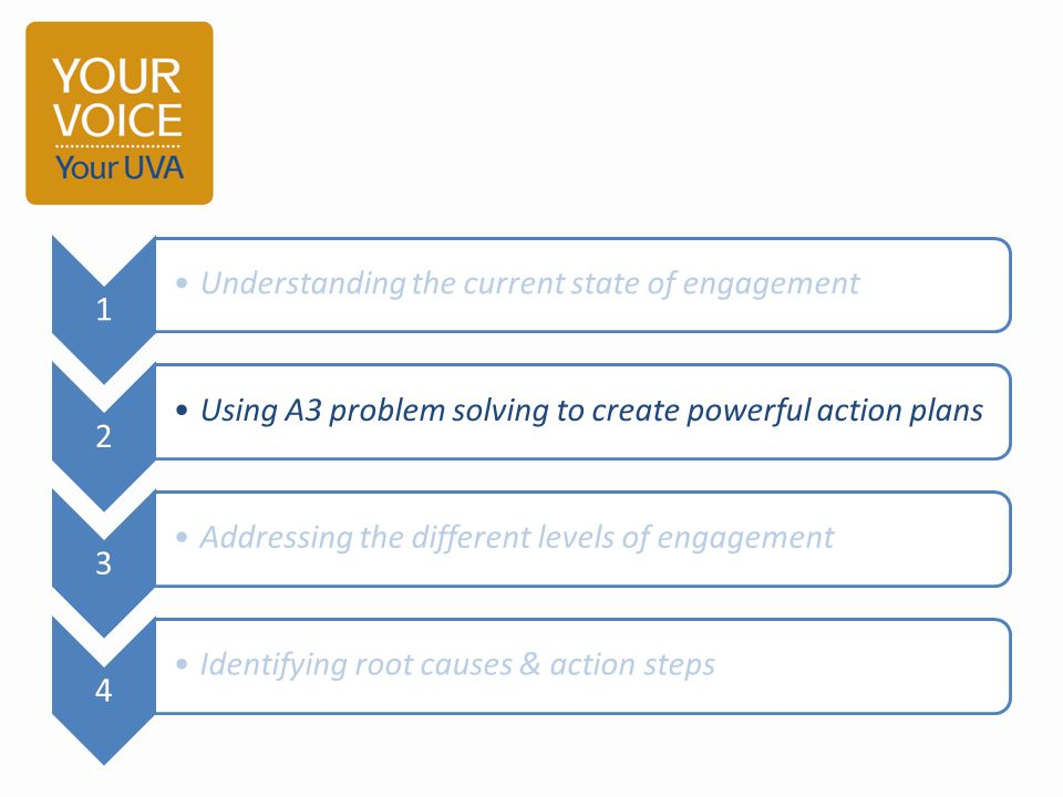 1 Understanding the current state of engagement 2 Using A3 problem solving to create powerful action plans 3 Addressing the different levels of engagement 4 Identifying root causes & action steps