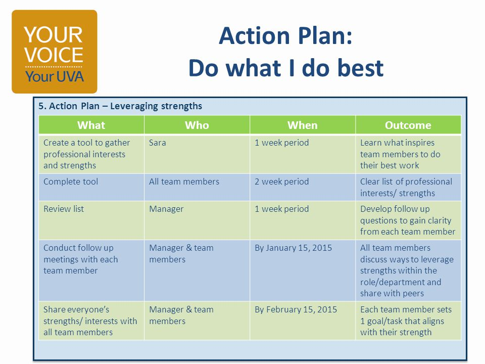 Action Plan: Do what I do best 5.
