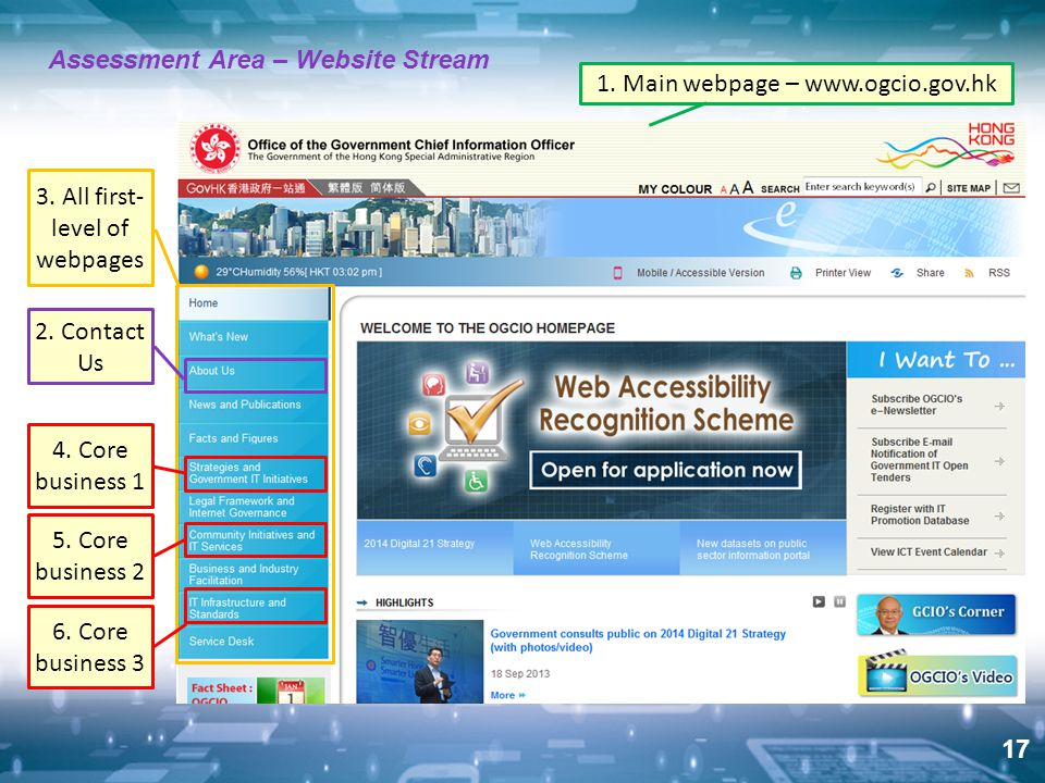 17 1. Main webpage – www.ogcio.gov.hk 2. Contact Us 3.