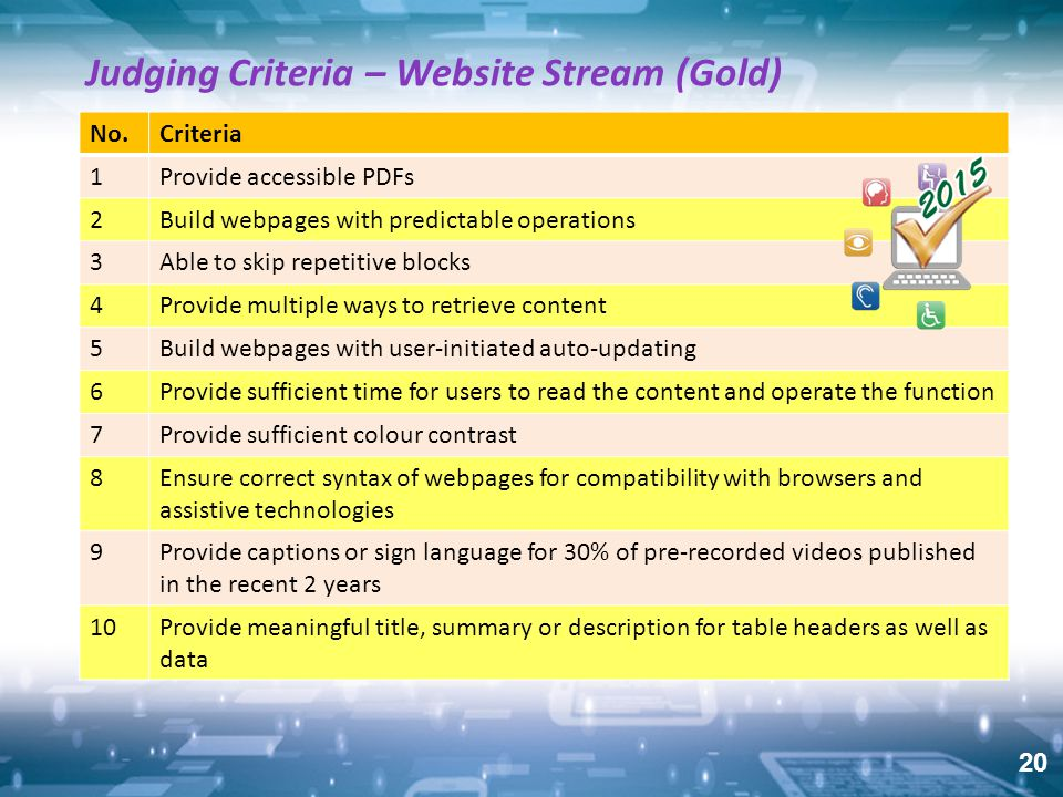 20 No.Criteria 1Provide accessible PDFs 2Build webpages with predictable operations 3Able to skip repetitive blocks 4Provide multiple ways to retrieve content 5Build webpages with user-initiated auto-updating 6Provide sufficient time for users to read the content and operate the function 7Provide sufficient colour contrast 8Ensure correct syntax of webpages for compatibility with browsers and assistive technologies 9Provide captions or sign language for 30% of pre-recorded videos published in the recent 2 years 10Provide meaningful title, summary or description for table headers as well as data Judging Criteria – Website Stream (Gold)