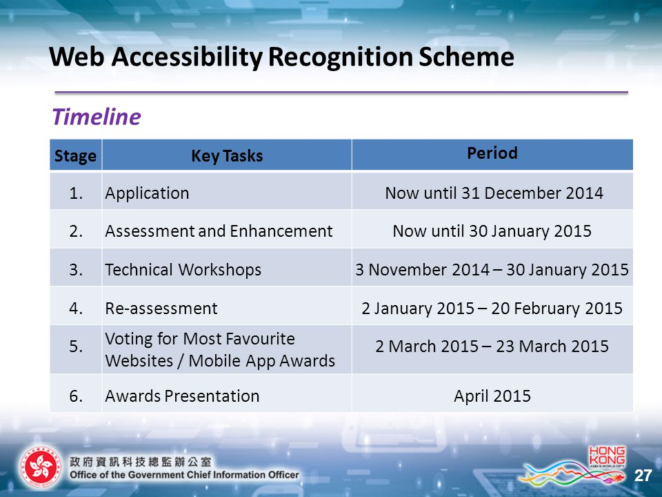 27 StageKey Tasks Period 1.Application Now until 31 December 2014 2.Assessment and EnhancementNow until 30 January 2015 3.Technical Workshops3 November 2014 – 30 January 2015 4.Re-assessment2 January 2015 – 20 February 2015 5.