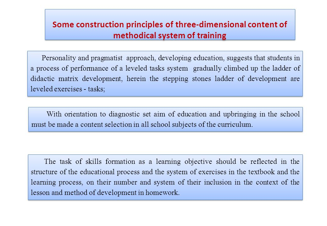 Some construction principles of three-dimensional content of methodical system of training Personality and pragmatist approach, developing education,