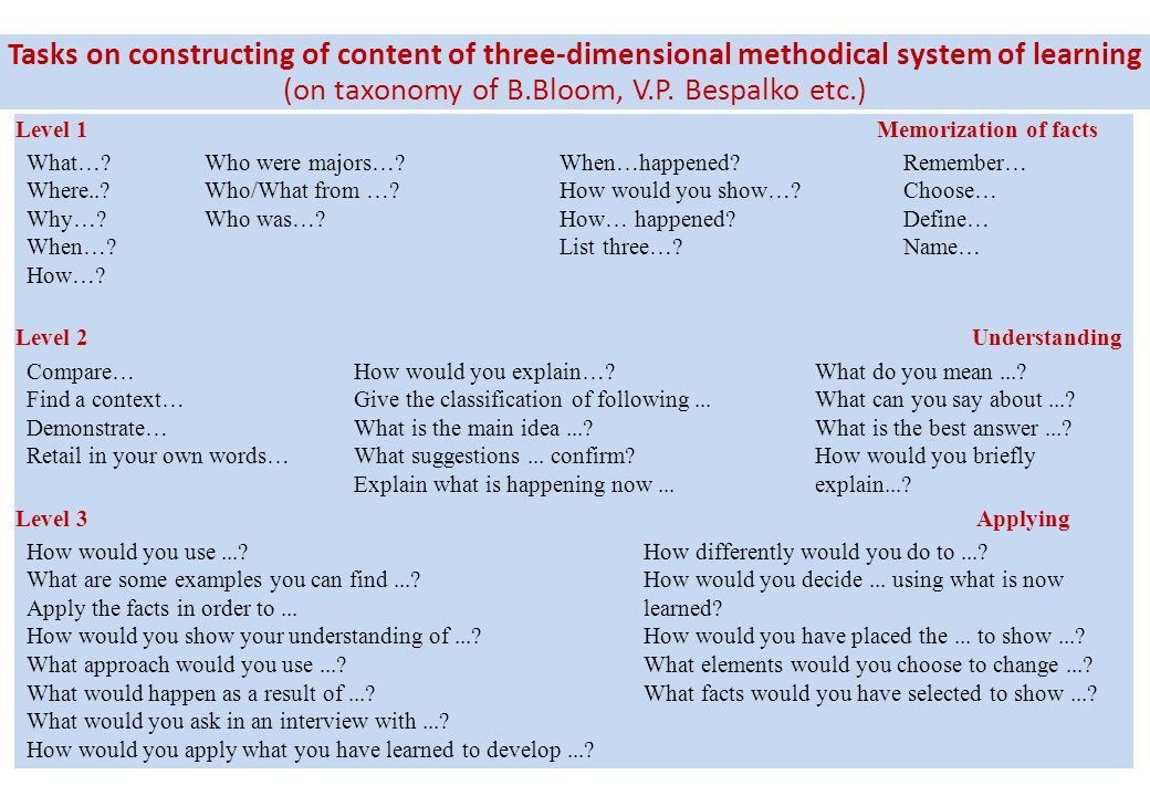 Tasks on constructing of content of three-dimensional methodical system of learning (on taxonomy of B.Bloom, V.P. Bespalko etc.) Level 1Memorization o