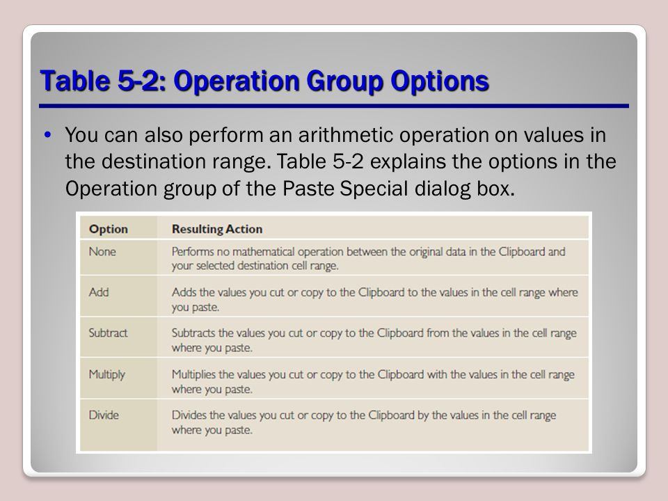 You can also perform an arithmetic operation on values in the destination range.