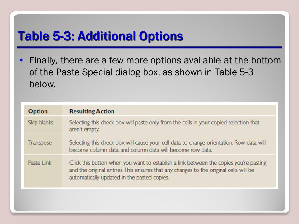 Finally, there are a few more options available at the bottom of the Paste Special dialog box, as shown in Table 5-3 below.