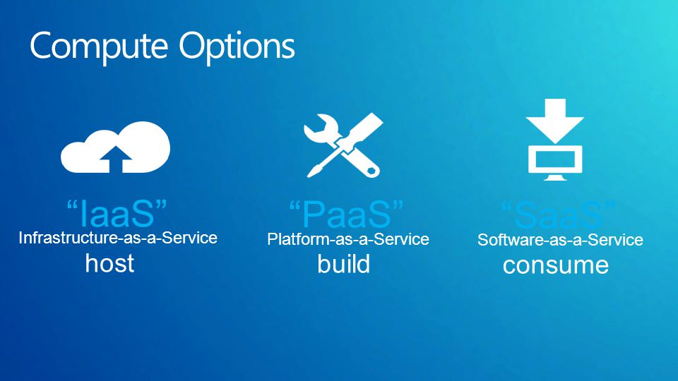"""Software-as-a-Service """"SaaS"""" Platform-as-a-Service """"PaaS"""" Infrastructure-as-a-Service """"IaaS"""""""