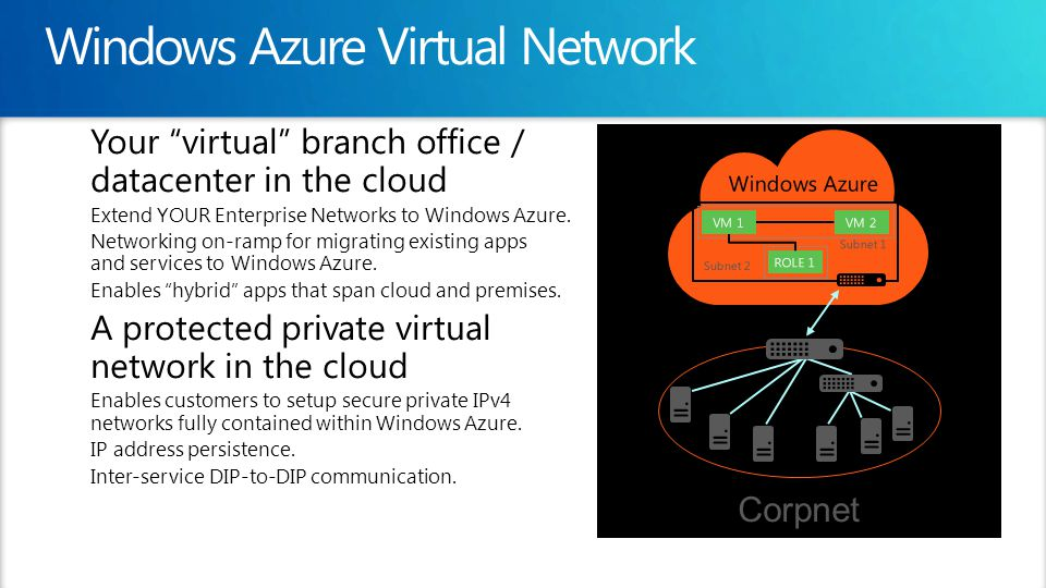 """Your """"virtual"""" branch office / datacenter in the cloud Extend YOUR Enterprise Networks to Windows Azure. Networking on-ramp for migrating existing app"""