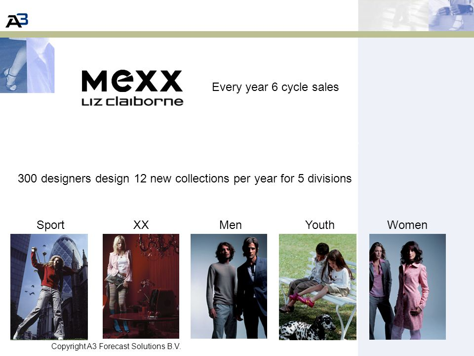 Copyright A3 Forecast Solutions B.V. Sport XXMenYouthWomen 300 designers design 12 new collections per year for 5 divisions Every year 6 cycle sales