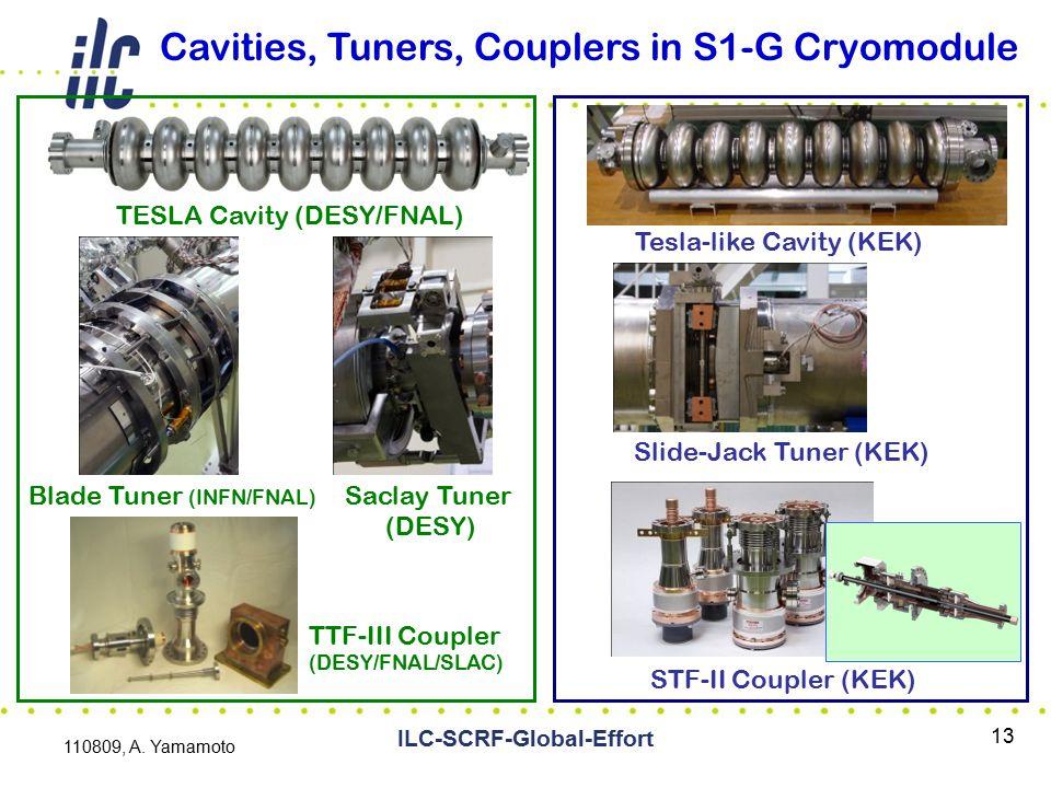 13 Blade Tuner (INFN/FNAL) Saclay Tuner (DESY) Slide-Jack Tuner (KEK) TTF-III Coupler (DESY/FNAL/SLAC) STF-II Coupler (KEK) TESLA Cavity (DESY/FNAL) T