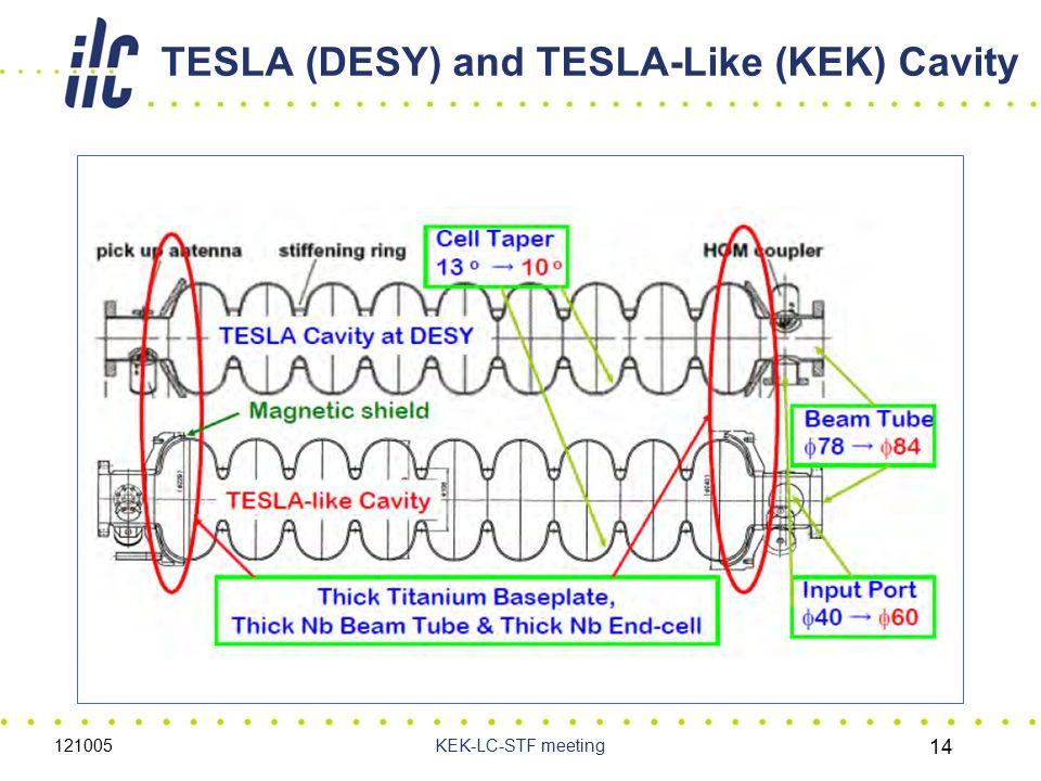 TESLA (DESY) and TESLA-Like (KEK) Cavity 121005KEK-LC-STF meeting 14