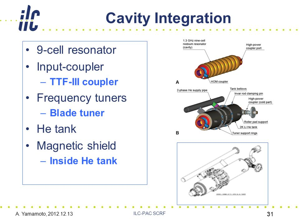 Cavity Integration A. Yamamoto, 2012.12.13 ILC-PAC SCRF 31 9-cell resonator Input-coupler –TTF-III coupler Frequency tuners –Blade tuner He tank Magne