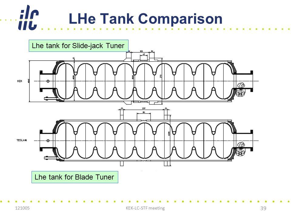 121005KEK-LC-STF meeting 39 LHe Tank Comparison Lhe tank for Slide-jack Tuner Lhe tank for Blade Tuner