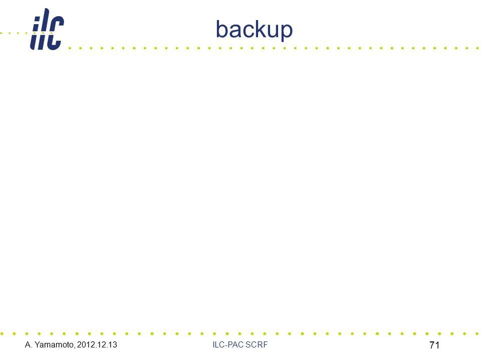 backup A. Yamamoto, 2012.12.13ILC-PAC SCRF 71