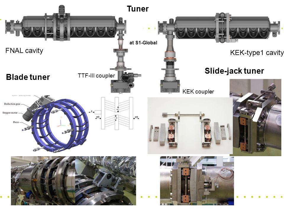FNAL cavity KEK-type1 cavity at S1-Global Slide-jack tuner Blade tuner TTF-III coupler KEK coupler Tuner