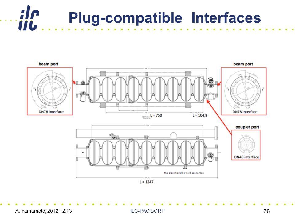 Plug-compatible Interfaces A. Yamamoto, 2012.12.13ILC-PAC SCRF 76