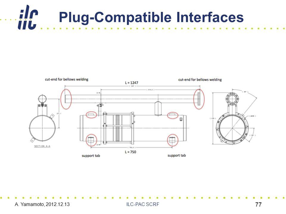 Plug-Compatible Interfaces A. Yamamoto, 2012.12.13ILC-PAC SCRF 77