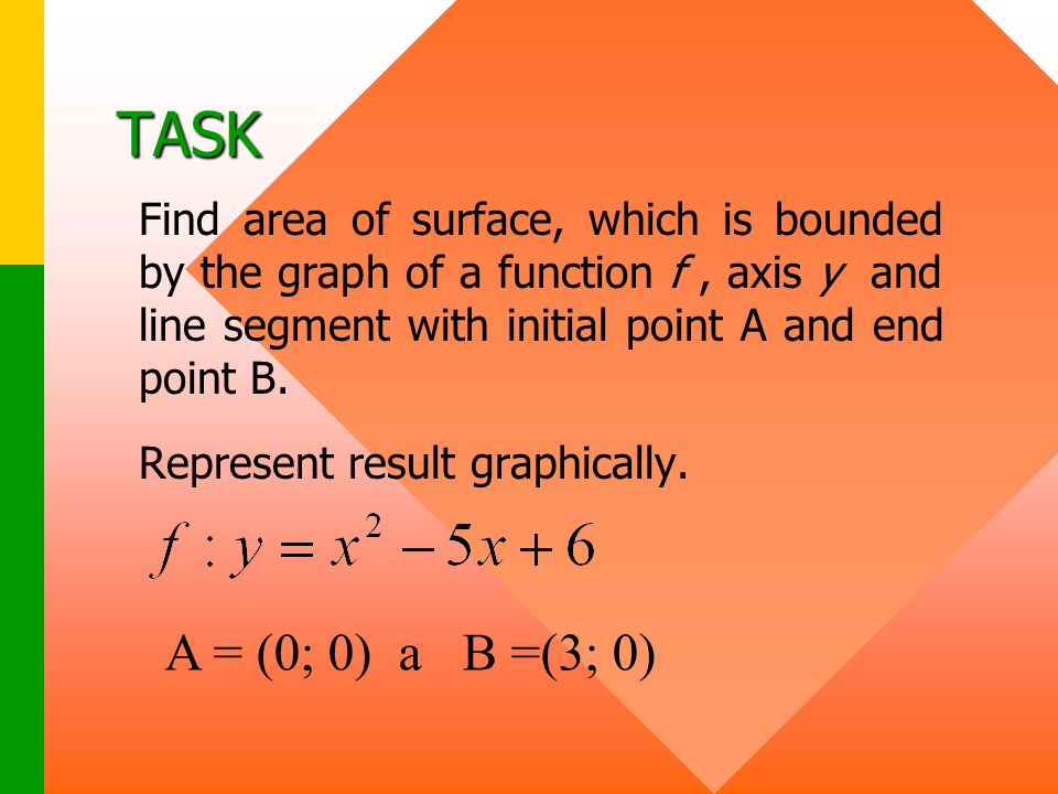 TASK Find area of surface, which is bounded by the graph of a function f, axis y and line segment with initial point A and end point B. Represent resu