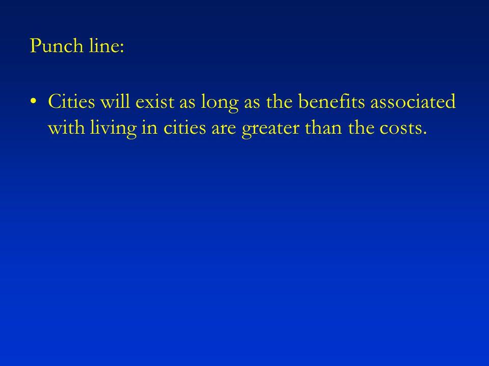 What is Urban Economics.