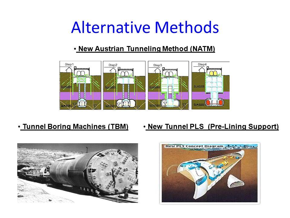 Alternative Methods New Austrian Tunneling Method (NATM) Tunnel Boring Machines (TBM) New Tunnel PLS (Pre-Lining Support)