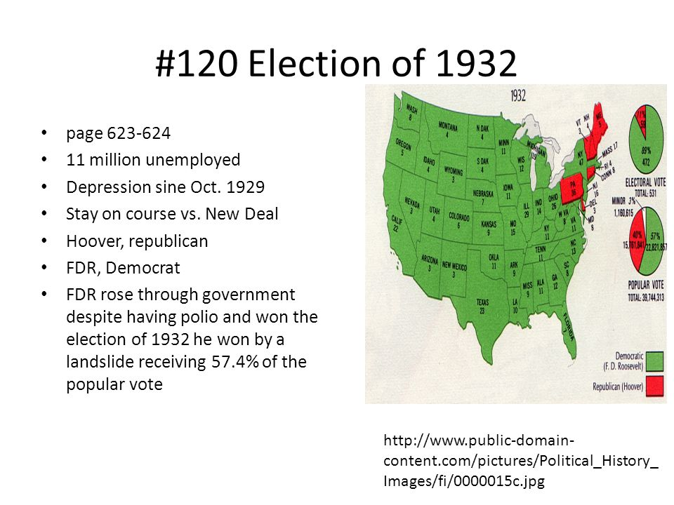 #120 Election of 1932 page 623-624 11 million unemployed Depression sine Oct.