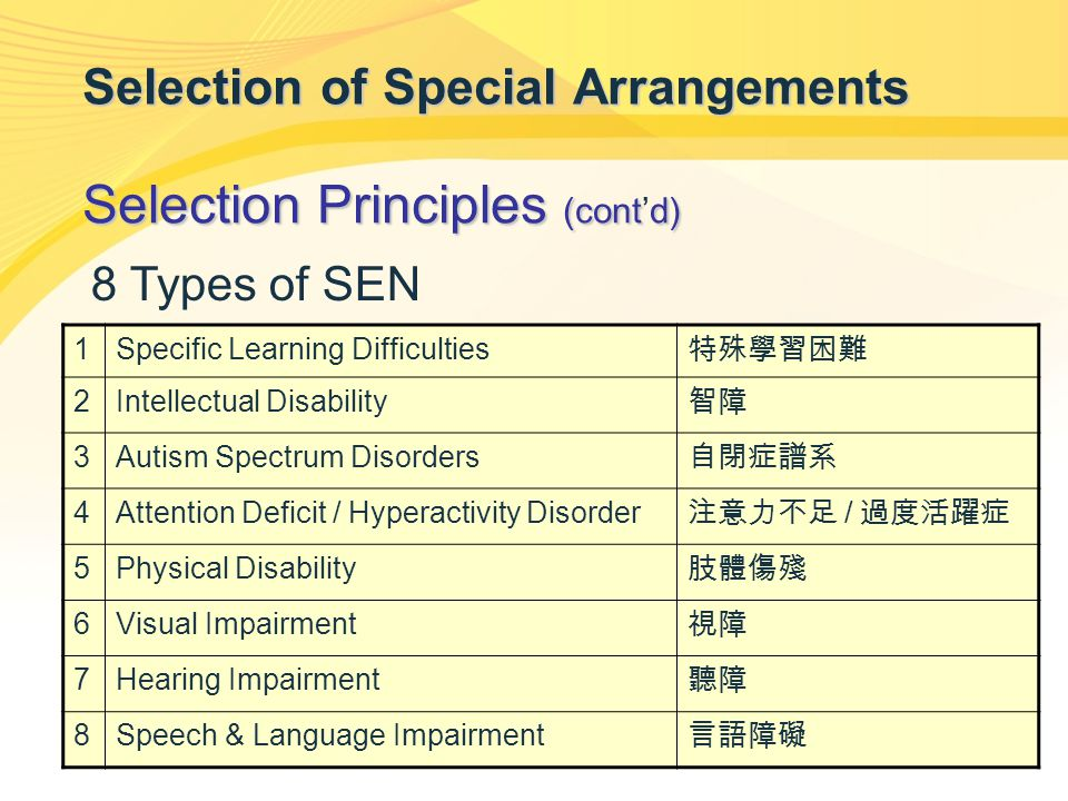3 Selection of Special Arrangements Selection Principles (contd) Selection Principles (cont'd) 1Specific Learning Difficulties 特殊學習困難 2Intellectual Disability 智障 3Autism Spectrum Disorders 自閉症譜系 4Attention Deficit / Hyperactivity Disorder 注意力不足 / 過度活躍症 5Physical Disability 肢體傷殘 6Visual Impairment 視障 7Hearing Impairment 聽障 8Speech & Language Impairment 言語障礙 8 Types of SEN