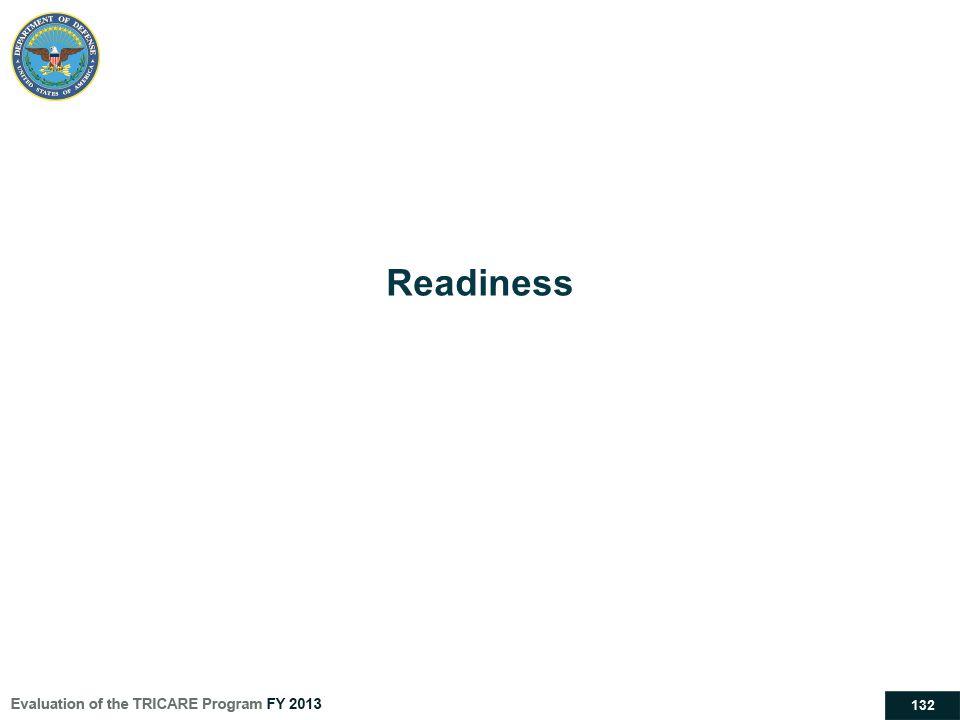 132 Readiness