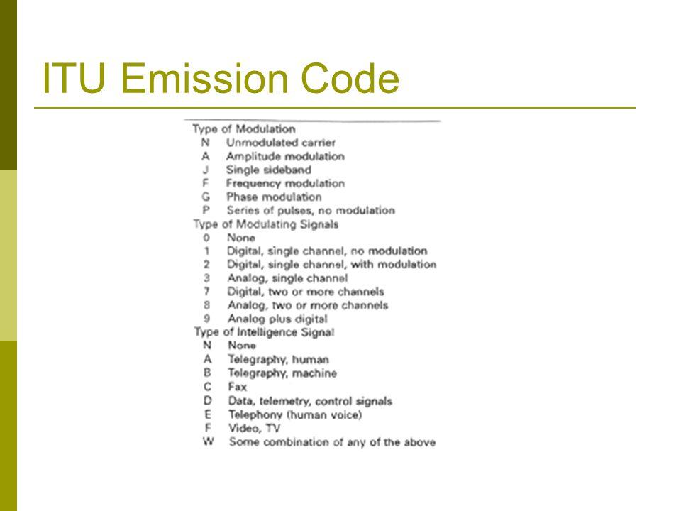 ITU Emission Code