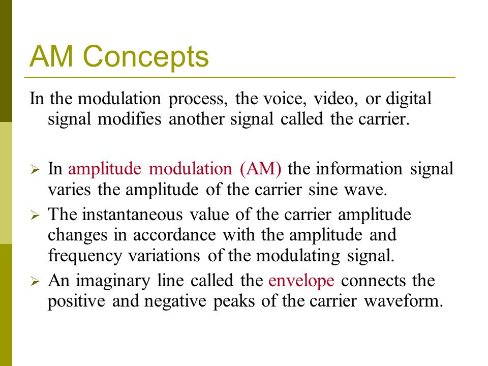 Frequency-Domain: Double- sideband (DSB)