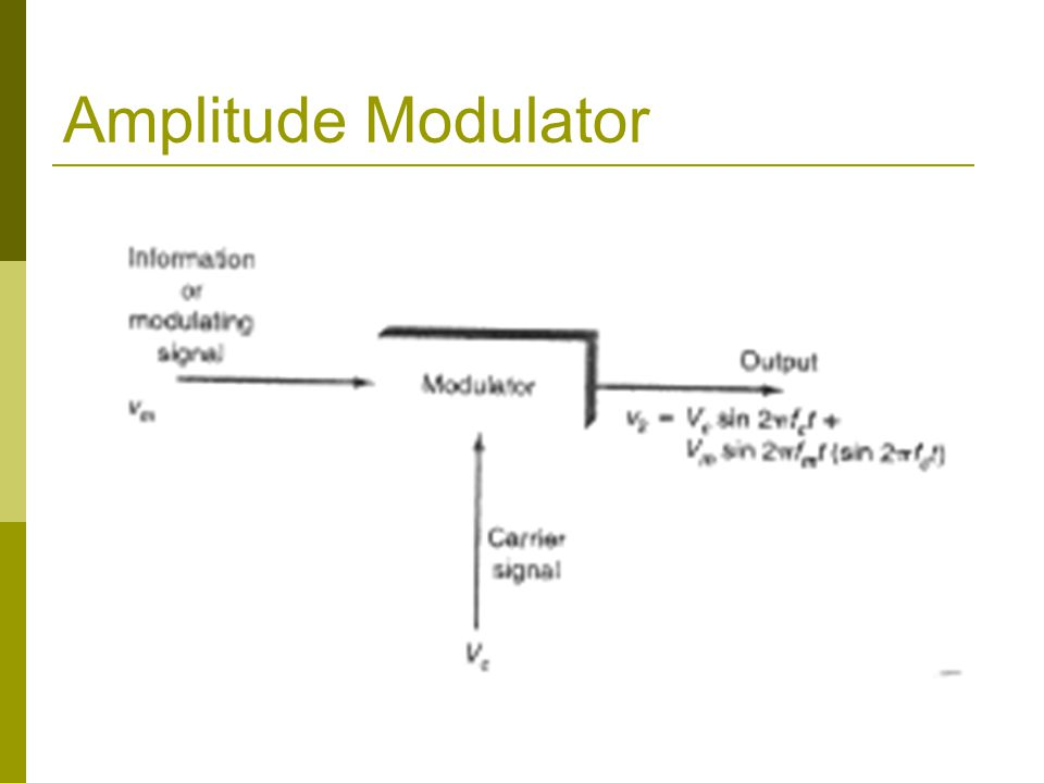 Modulation Index and Percentage of Modulation  The modulation index (m) is a value that describes the relationship between the amplitude of the modulating signal and the amplitude of the carrier signal.
