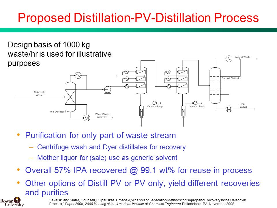 26 BMS Confidential PUBD 13745 Proposed Distillation-PV-Distillation Process Purification for only part of waste stream – Centrifuge wash and Dyer distillates for recovery – Mother liquor for (sale) use as generic solvent Overall 57% IPA recovered @ 99.1 wt% for reuse in process Other options of Distill-PV or PV only, yield different recoveries and purities Design basis of 1000 kg waste/hr is used for illustrative purposes Savelski and Slater, Hounsell, Pilipauskas, Urbanski, Analysis of Separation Methods for Isopropanol Recovery in the Celecoxib Process, Paper 290b, 2008 Meeting of the American Institute of Chemical Engineers, Philadelphia, PA, November 2008.