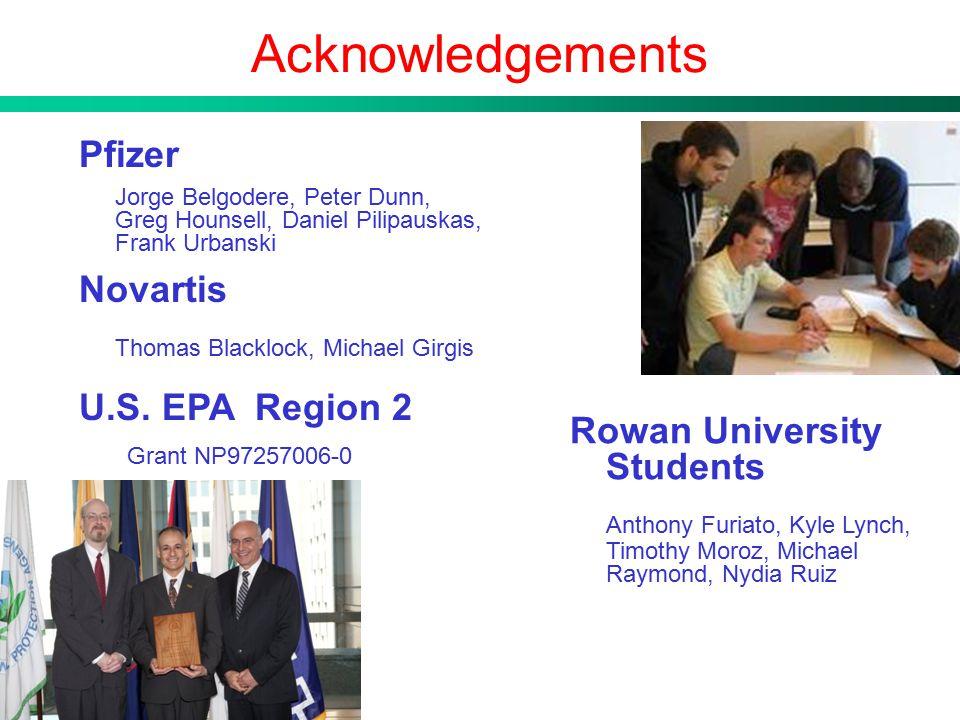 32 BMS Confidential PUBD 13745 Acknowledgements Pfizer Jorge Belgodere, Peter Dunn, Greg Hounsell, Daniel Pilipauskas, Frank Urbanski Novartis Thomas Blacklock, Michael Girgis U.S.