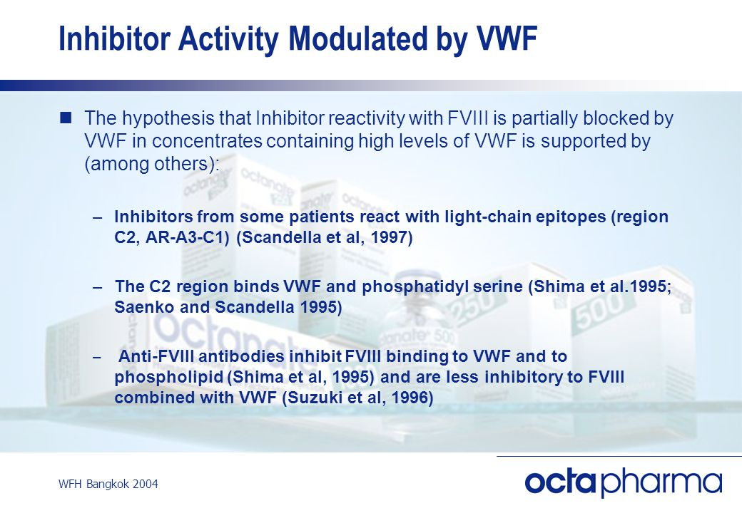 WFH Bangkok 2004 ITI Conclusions Inhibitors react differently with different types of factor concentrates Several studies, mainly in vitro, indicate a modulating role of VWF against inhibitors directed against the C2 region of FVIII Inhibitor testing against a panel of concentrates may facilitate selection of a least neutralized concentrate thereby improving haemostatic effect and cost/efficacy in ITI