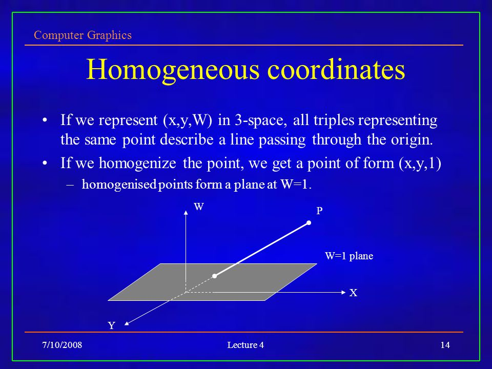 Computer Graphics 7/10/2008Lecture 414 Homogeneous coordinates If we represent (x,y,W) in 3-space, all triples representing the same point describe a line passing through the origin.