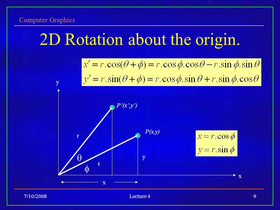 Computer Graphics 7/10/2008Lecture 49 2D Rotation about the origin.