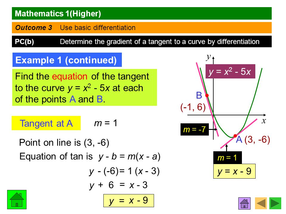 Mathematics 1(Higher) Outcome 3 Use basic differentiation PC(b) Determine the gradient of a tangent to a curve by differentiation Example 1 (continued) y x A (3, -6) B (-1, 6) y = x 2 - 5x   m = 1 m = -7 m = 1 Point on line is (3, -6) Equation of tan is y - b = m(x m(x - a)a) y y y = Find the equation of the tangent to the curve y = x 2 - 5x at each of the points A and B.