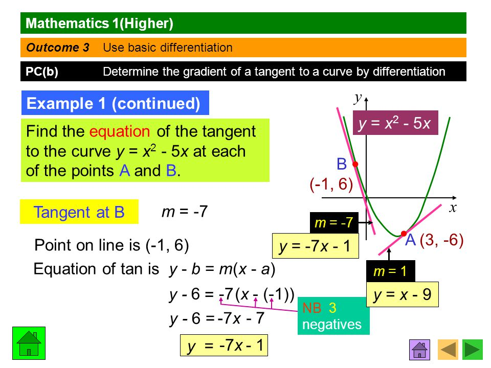 Mathematics 1(Higher) Outcome 3 Use basic differentiation PC(b) Determine the gradient of a tangent to a curve by differentiation Find the equation of the tangent to the curve y = x 2 - 5x at each of the points A and B.