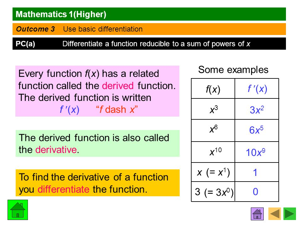 Mathematics 1(Higher) Outcome 3 Use basic differentiation PC(a) Differentiate a function reducible to a sum of powers of x Every function f(x) has a related function called the derived function.
