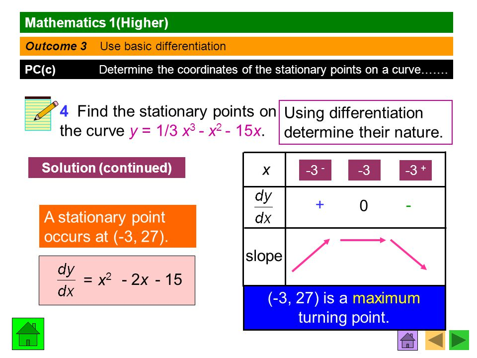 Mathematics 1(Higher) Outcome 3 Use basic differentiation PC(c) Determine the coordinates of the stationary points on a curve…….