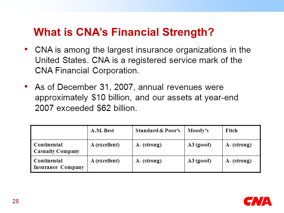 25 CNA is among the largest insurance organizations in the United States.