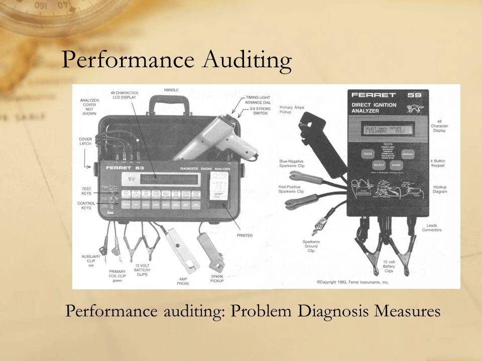 Performance Auditing Performance auditing: Problem Diagnosis Measures