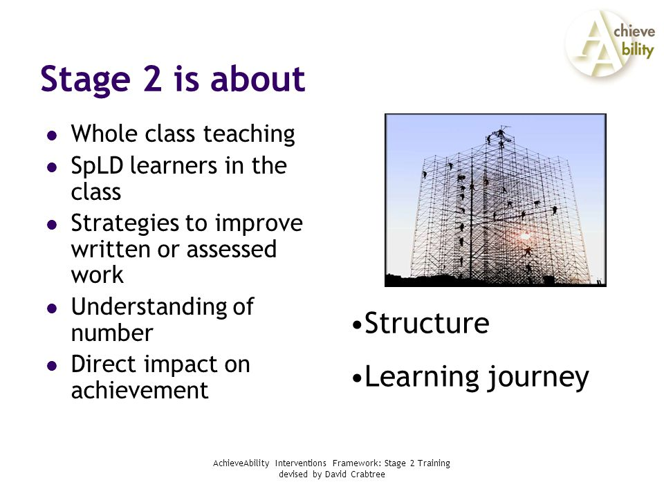 AchieveAbility Interventions Framework: Stage 2 Training devised by David Crabtree Learning about learning
