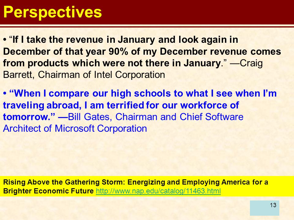13 Perspectives Rising Above the Gathering Storm: Energizing and Employing America for a Brighter Economic Future http://www.nap.edu/catalog/11463.htmlhttp://www.nap.edu/catalog/11463.html If I take the revenue in January and look again in December of that year 90% of my December revenue comes from products which were not there in January. —Craig Barrett, Chairman of Intel Corporation When I compare our high schools to what I see when I'm traveling abroad, I am terrified for our workforce of tomorrow. —Bill Gates, Chairman and Chief Software Architect of Microsoft Corporation