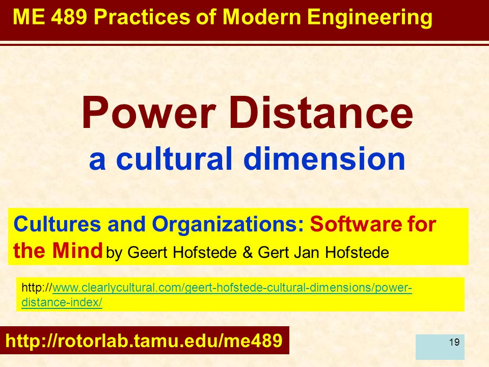 19 Power Distance a cultural dimension http://rotorlab.tamu.edu/me489 ME 489 Practices of Modern Engineering Cultures and Organizations: Software for the Mind by Geert Hofstede & Gert Jan Hofstede http://www.clearlycultural.com/geert-hofstede-cultural-dimensions/power- distance-index/www.clearlycultural.com/geert-hofstede-cultural-dimensions/power- distance-index/