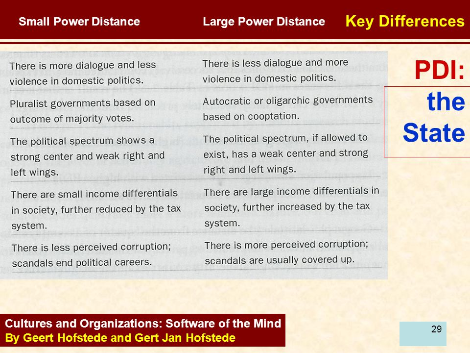 29 PDI: the State Cultures and Organizations: Software of the Mind By Geert Hofstede and Gert Jan Hofstede Key Differences Small Power Distance Large Power Distance