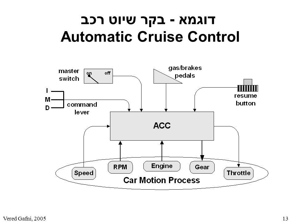 Vered Gafni, 200513 דוגמא - בקר שיוט רכב Automatic Cruise Control